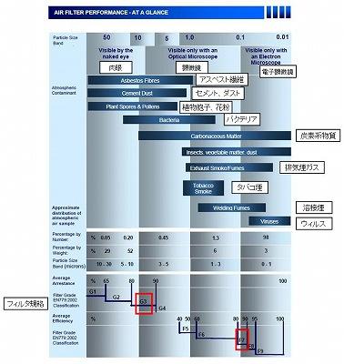 %E3%83%95%E3%82%A3%E3%83%AB%E3%82%BF%E6%80%A7%E8%83%BD%E3%83%A9%E3%83%B3%E3%82%AF004-2.jpg