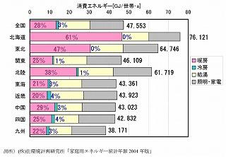 %E3%83%9E%E3%82%B8%E3%83%83%E3%82%AF%E3%83%89%E3%82%A2004.jpg