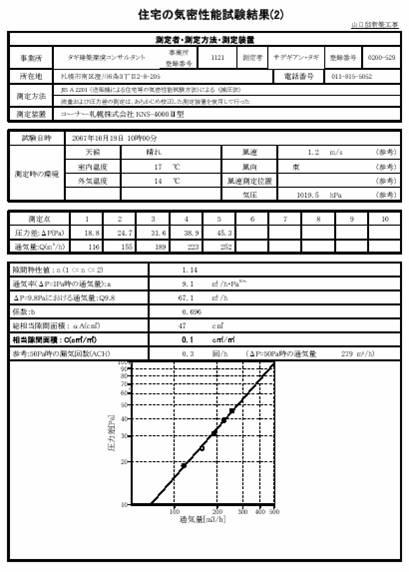 %E5%B1%B1%E5%8F%A3%E9%82%B8%E6%B0%97%E5%AF%86001.jpg