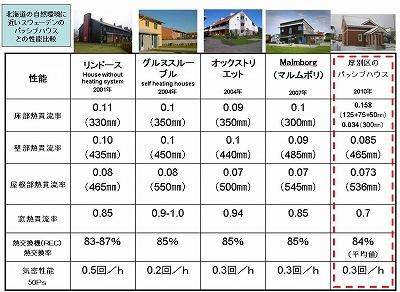 %E6%80%A7%E8%83%BD%E5%9F%BA%E6%BA%96004%E6%80%A7%E8%83%BD%E8%A1%A8.jpg