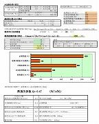 %E7%86%B1%E6%90%8D%E5%A4%B1%E8%A8%88%E7%AE%97%E7%B5%90%E6%9E%9C%EF%BC%88%E5%B0%8F%EF%BC%89.jpg