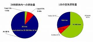 %E7%A9%BA%E6%B0%97%E6%91%82%E5%8F%96%E9%87%8F%E8%A1%A8320%C3%97320.jpg
