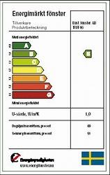 %E7%AA%93%E6%80%A7%E8%83%BD%E8%A1%A8.jpg