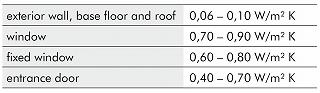 100822-%E6%80%A7%E8%83%BD%E5%9F%BA%E6%BA%96002.jpg