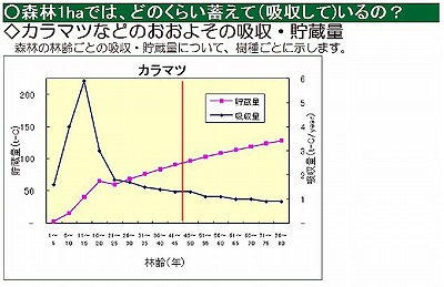 CO%EF%BC%92%E5%89%8A%E6%B8%9B%E5%8A%B9%E6%9E%9C001.jpg