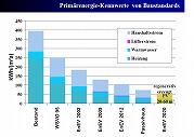 EnEV2020%E3%81%BE%E3%81%A7.jpg