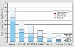 EnEV2020%E8%A1%A8002.jpg